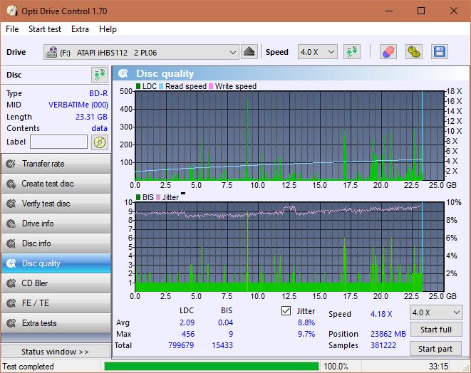 Nazwa:  DQ_ODC170_2x_OPCon_iHBS112-Gen2.png,  obejrzany:  126 razy,  rozmiar:  48.6 KB.