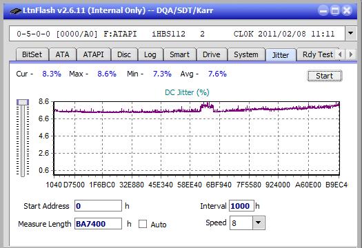 Nazwa:  Jitter_2x_OPCon_iHBS112-Gen1.png,  obejrzany:  125 razy,  rozmiar:  20.4 KB.
