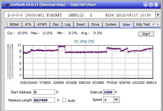 Nazwa:  Jitter_2x_OPCon_iHBS112-Gen2.png,  obejrzany:  33 razy,  rozmiar:  20.8 KB.