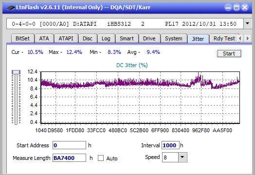 Nazwa:  Jitter_2x_OPCon_iHBS312.png,  obejrzany:  33 razy,  rozmiar:  21.1 KB.