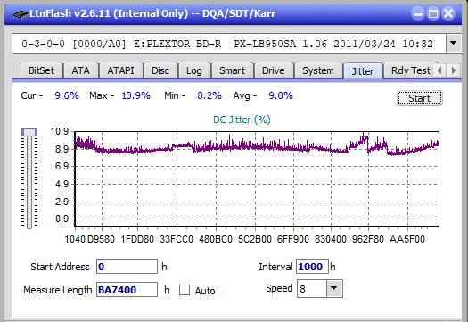 Nazwa:  Jitter_2x_OPCon_PX-LB950SA.png,  obejrzany:  33 razy,  rozmiar:  21.1 KB.