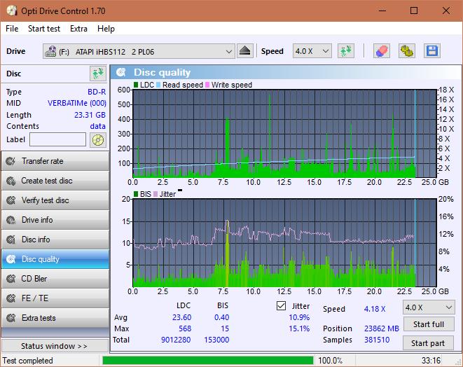 Nazwa:  DQ_ODC170_4x_OPCon_iHBS112-Gen2.png,  obejrzany:  34 razy,  rozmiar:  49.4 KB.