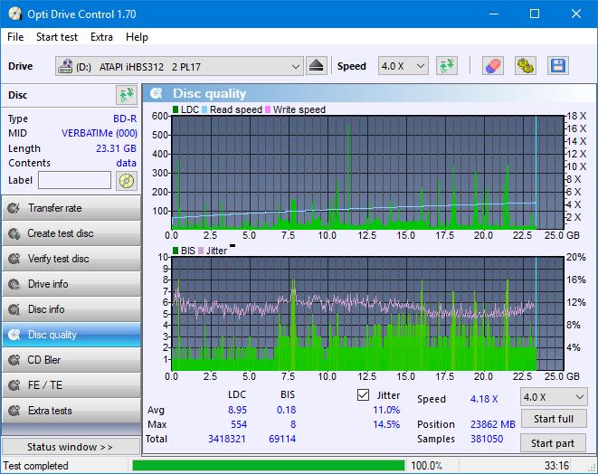 Nazwa:  DQ_ODC170_4x_OPCon_iHBS312.png,  obejrzany:  33 razy,  rozmiar:  50.6 KB.