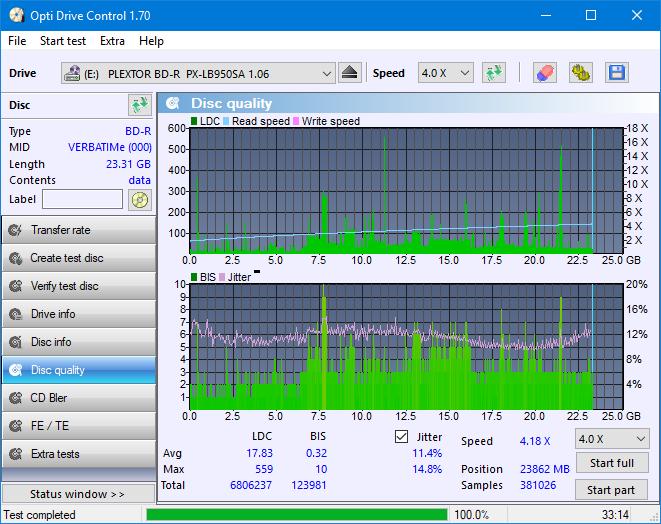 Nazwa:  DQ_ODC170_4x_OPCon_PX-LB950SA.png,  obejrzany:  33 razy,  rozmiar:  51.3 KB.