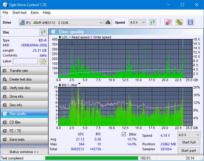Nazwa:  DQ_ODC170_6x_OPCon_iHBS112-Gen1.png,  obejrzany:  33 razy,  rozmiar:  50.8 KB.