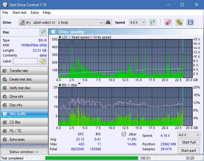 Nazwa:  DQ_ODC170_6x_OPCon_iHBS112-Gen2.png,  obejrzany:  33 razy,  rozmiar:  49.0 KB.