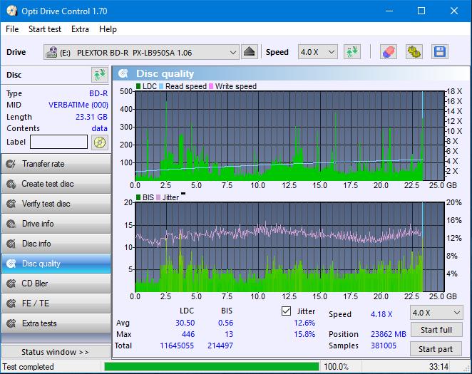 Nazwa:  DQ_ODC170_6x_OPCon_PX-LB950SA.png,  obejrzany:  31 razy,  rozmiar:  51.7 KB.
