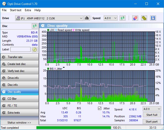Nazwa:  DQ_ODC170_4x_OPCoff_iHBS112-Gen1.png,  obejrzany:  33 razy,  rozmiar:  49.0 KB.