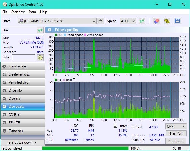 Nazwa:  DQ_ODC170_4x_OPCoff_iHBS112-Gen2.png,  obejrzany:  33 razy,  rozmiar:  49.7 KB.