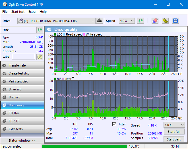 Nazwa:  DQ_ODC170_4x_OPCoff_PX-LB950SA.png,  obejrzany:  34 razy,  rozmiar:  50.0 KB.