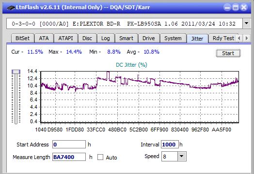 Nazwa:  Jitter_4x_OPCoff_PX-LB950SA.png,  obejrzany:  33 razy,  rozmiar:  21.2 KB.