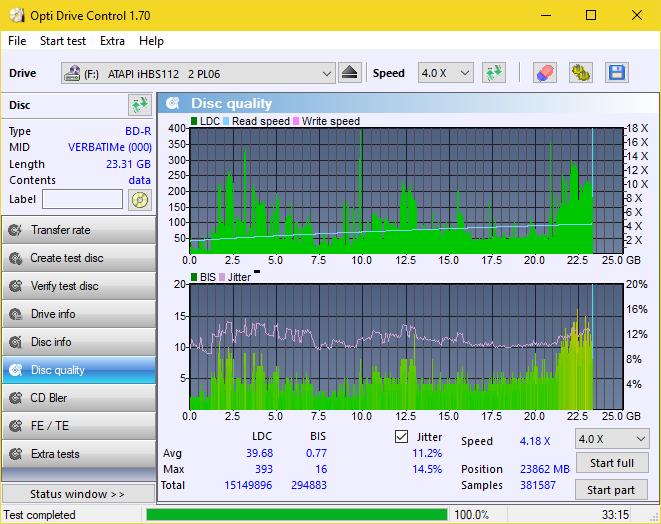 Nazwa:  DQ_ODC170_6x_OPCoff_iHBS112-Gen2.png,  obejrzany:  33 razy,  rozmiar:  50.4 KB.