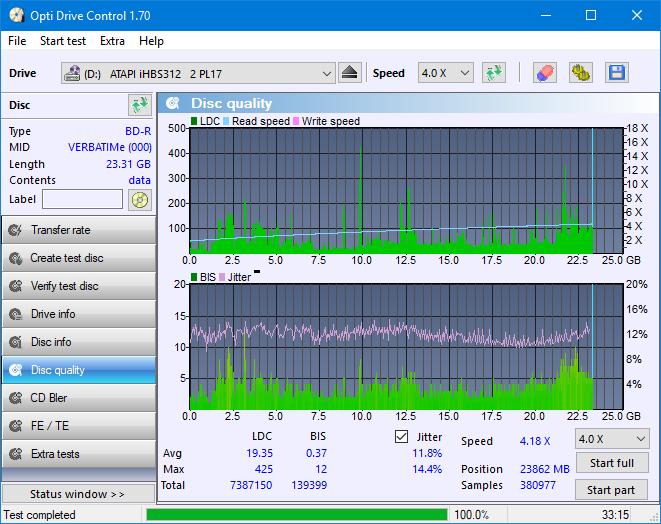 Nazwa:  DQ_ODC170_6x_OPCoff_iHBS312.png,  obejrzany:  33 razy,  rozmiar:  49.6 KB.