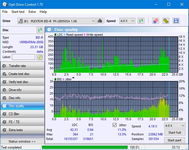 Nazwa:  DQ_ODC170_6x_OPCoff_PX-LB950SA.png,  obejrzany:  33 razy,  rozmiar:  52.7 KB.