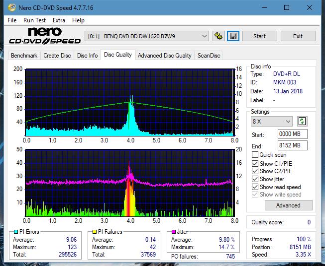 Nazwa:  DQ_2.4x_DW1620.png,  obejrzany:  22 razy,  rozmiar:  72.4 KB.