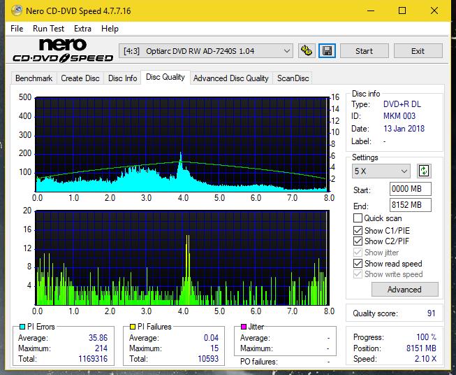 Nazwa:  DQ_2.4x_AD-7240S.png,  obejrzany:  22 razy,  rozmiar:  66.5 KB.