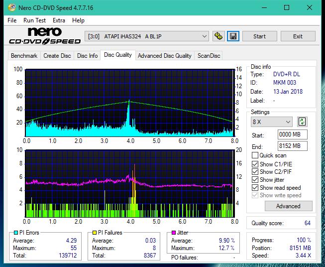 Nazwa:  DQ_2.4x_iHAS324-A.png,  obejrzany:  22 razy,  rozmiar:  59.5 KB.