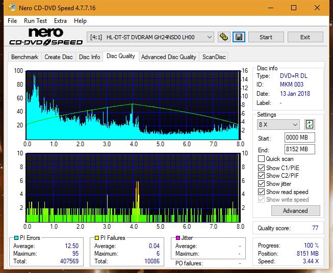 Nazwa:  DQ_2.4x_GH24NSD0.png,  obejrzany:  21 razy,  rozmiar:  67.9 KB.