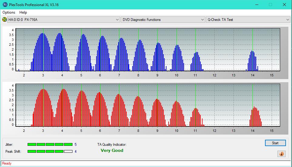 Nazwa:  TA Test (Inner Zone Layer 1)_2.4x_PX-716A.png,  obejrzany:  21 razy,  rozmiar:  50.6 KB.