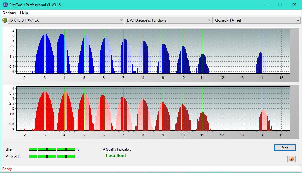 Nazwa:  TA Test (Middle Zone Layer 1)_2.4x_PX-716A.png,  obejrzany:  21 razy,  rozmiar:  50.3 KB.