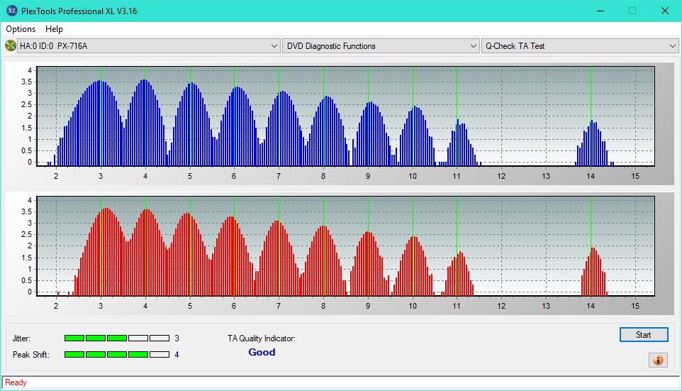 Nazwa:  TA Test (Outer Zone Layer 0)_2.4x_PX-716A.png,  obejrzany:  22 razy,  rozmiar:  48.3 KB.
