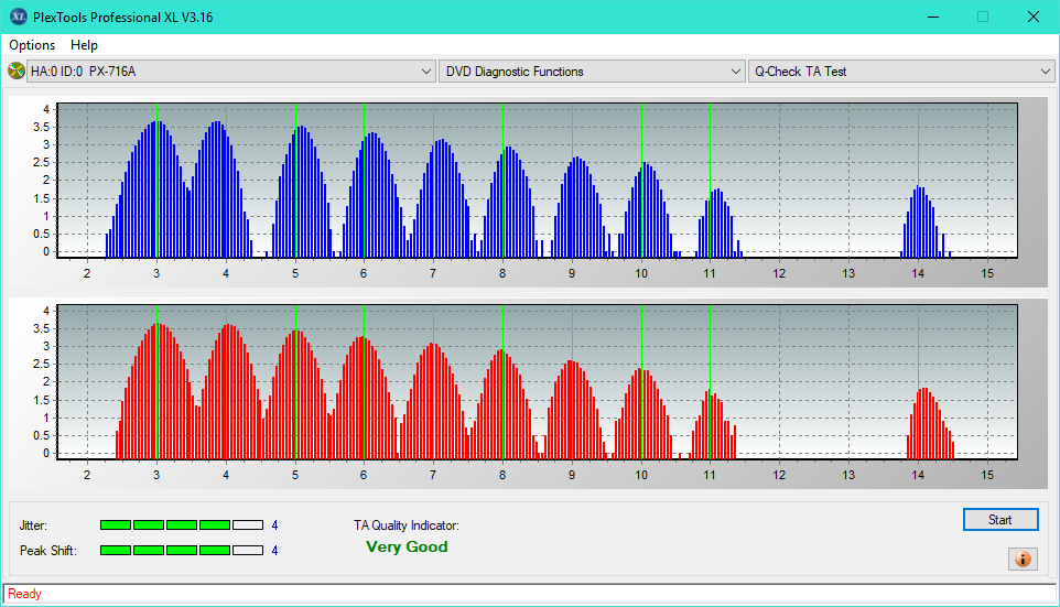 Nazwa:  TA Test (Outer Zone Layer 1)_2.4x_PX-716A.png,  obejrzany:  21 razy,  rozmiar:  49.0 KB.