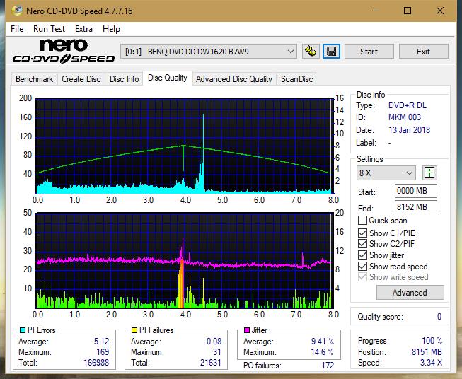 Nazwa:  DQ_4x_DW1620.png,  obejrzany:  21 razy,  rozmiar:  66.8 KB.