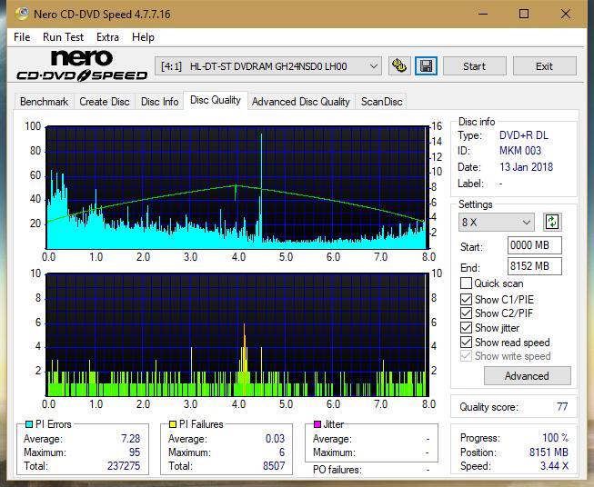 Nazwa:  DQ_4x_GH24NSD0.png,  obejrzany:  21 razy,  rozmiar:  65.9 KB.
