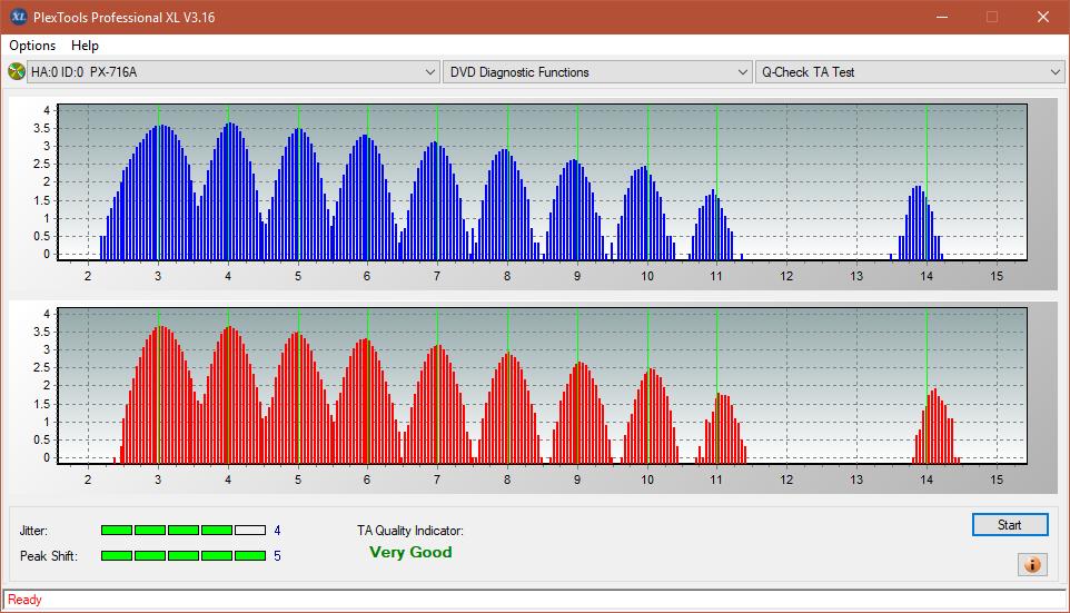 Nazwa:  TA Test (Middle Zone Layer 0)_4x_PX-716A.png,  obejrzany:  20 razy,  rozmiar:  48.5 KB.