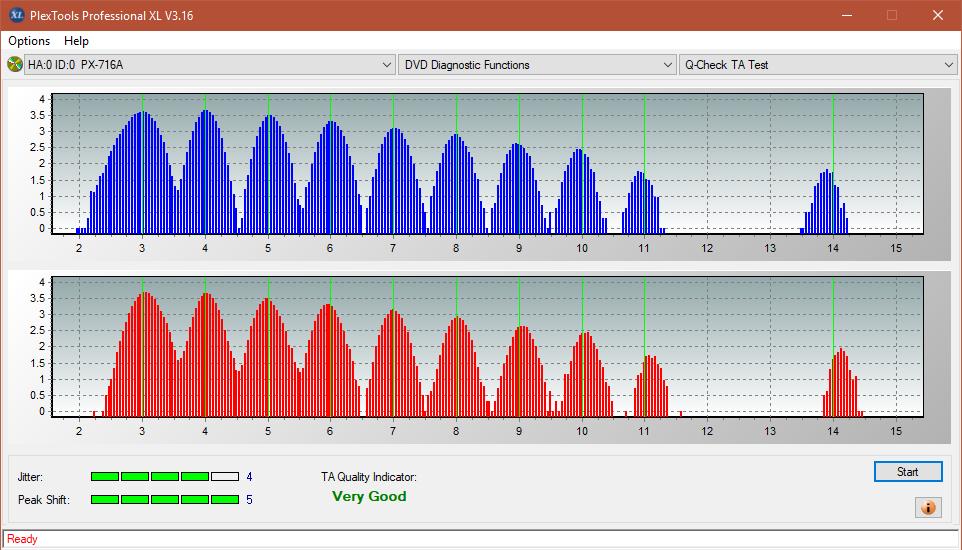 Nazwa:  TA Test (Outer Zone Layer 0)_4x_PX-716A.png,  obejrzany:  21 razy,  rozmiar:  48.5 KB.