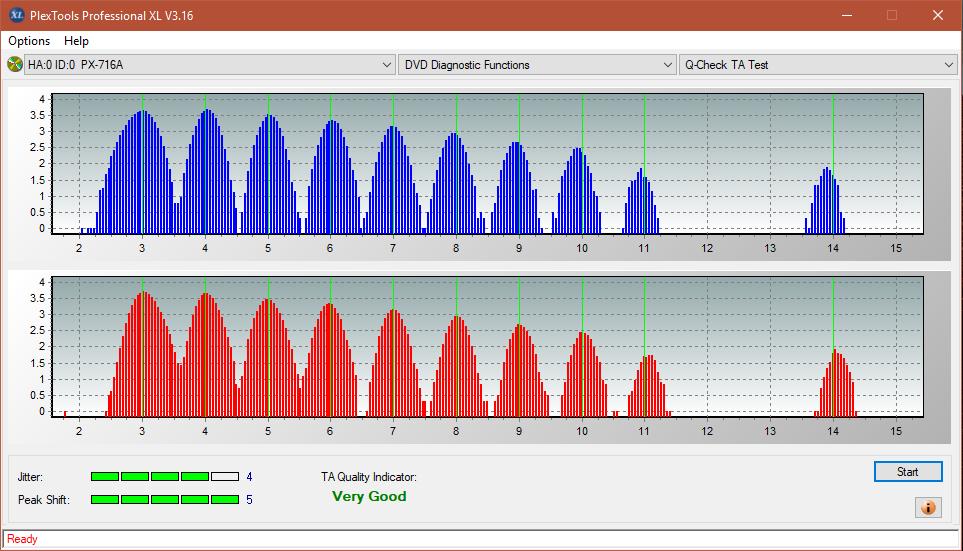 Nazwa:  TA Test (Outer Zone Layer 1)_6x_PX-716A.png,  obejrzany:  22 razy,  rozmiar:  51.4 KB.