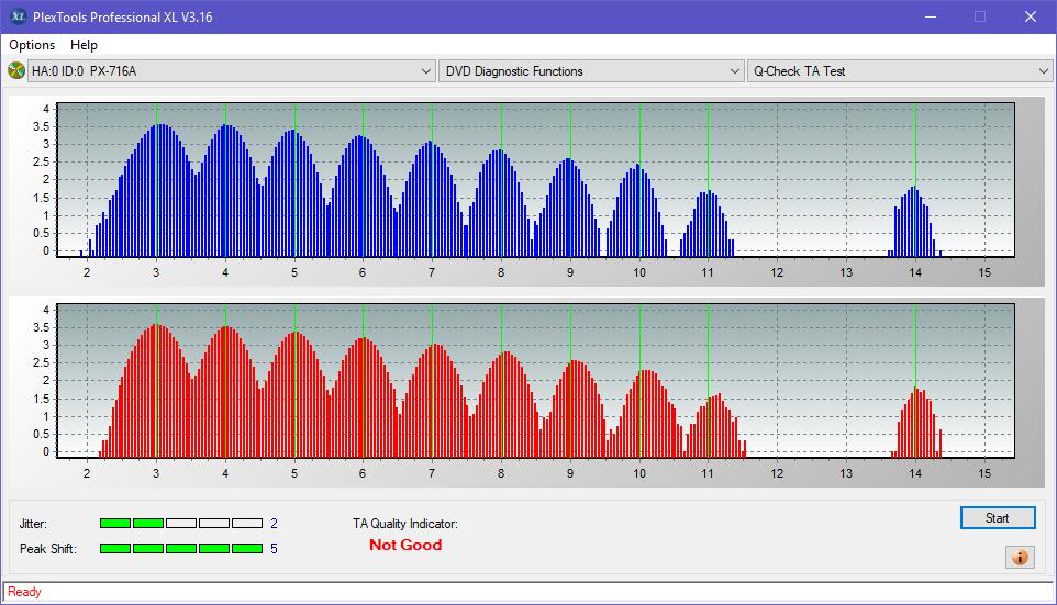 Nazwa:  TA Test (Inner Zone Layer 0)_2.4x_PX-716A.png,  obejrzany:  17 razy,  rozmiar:  48.0 KB.