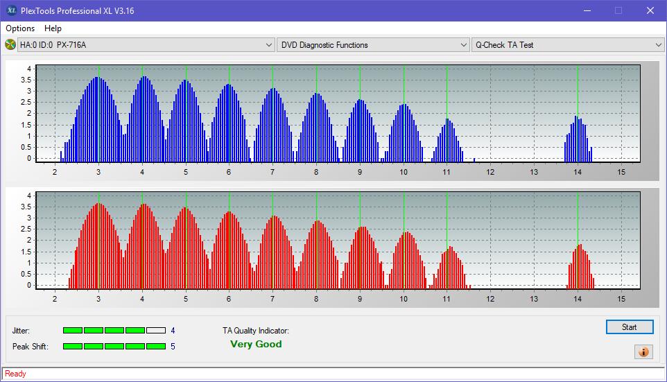 Nazwa:  TA Test (Middle Zone Layer 1)_2.4x_PX-716A.png,  obejrzany:  16 razy,  rozmiar:  48.9 KB.