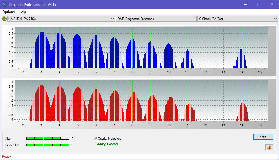 Nazwa:  TA Test (Outer Zone Layer 0)_2.4x_PX-716A.png,  obejrzany:  16 razy,  rozmiar:  48.7 KB.