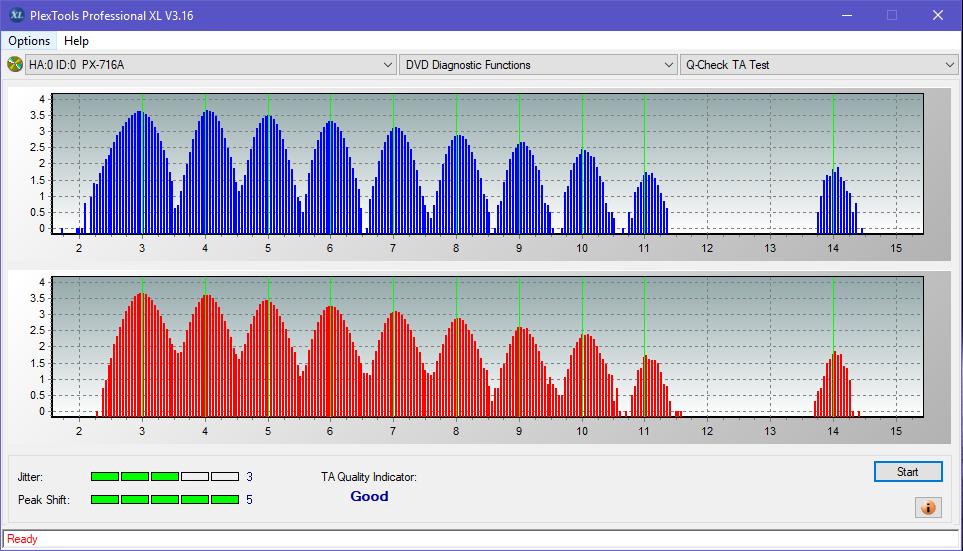Nazwa:  TA Test (Outer Zone Layer 1)_2.4x_PX-716A.png,  obejrzany:  16 razy,  rozmiar:  50.0 KB.