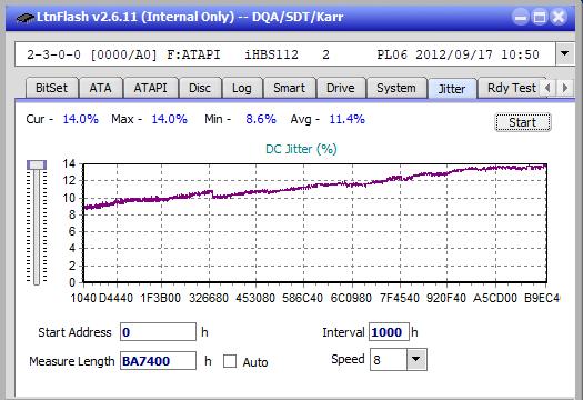 Samsung SE-506AB-jitter_2x_opcon_ihbs112-gen2.png