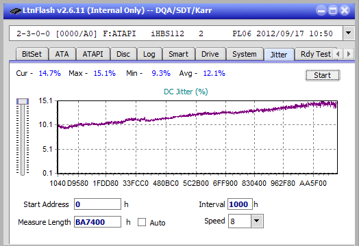 Samsung SE-506AB-jitter_6x_opcon_ihbs112-gen2.png