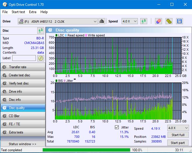 Samsung SE-506AB-dq_odc170_4x_opcoff_ihbs112-gen1.png