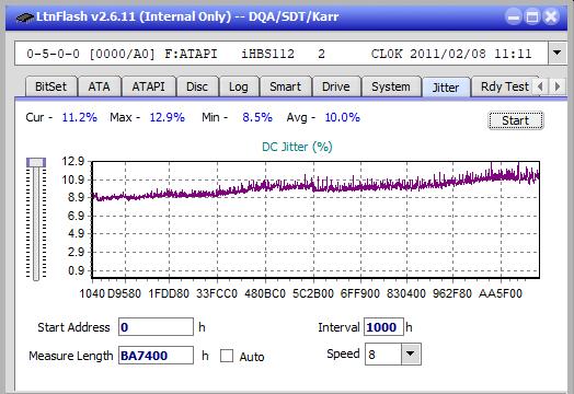 Samsung SE-506AB-jitter_4x_opcoff_ihbs112-gen1.png