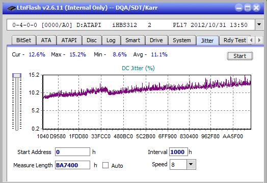 Samsung SE-506AB-jitter_6x_opcoff_ihbs312.png