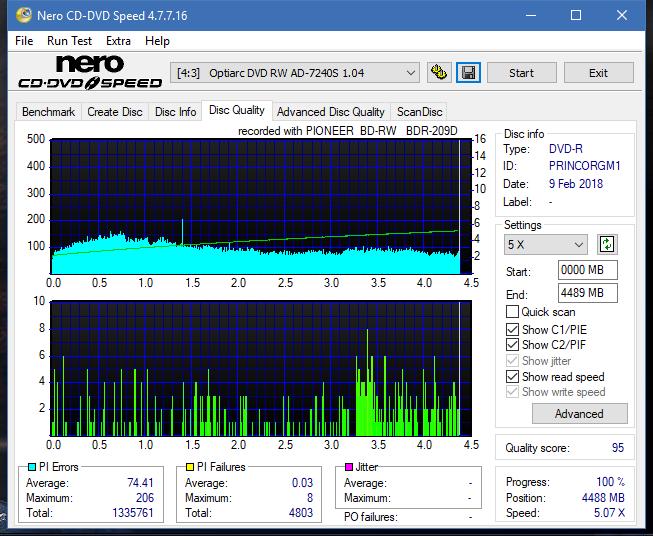 Nazwa:  DQ_16x_AD-7240S.png,  obejrzany:  245 razy,  rozmiar:  56.2 KB.