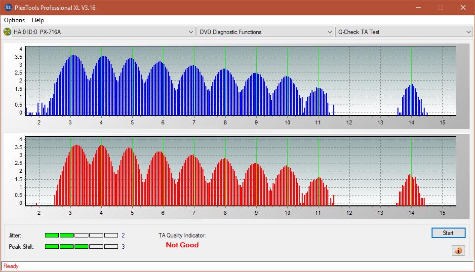 Nazwa:  TA Test (Middle Zone Layer 0)_16x_PX-716A.png,  obejrzany:  247 razy,  rozmiar:  47.3 KB.