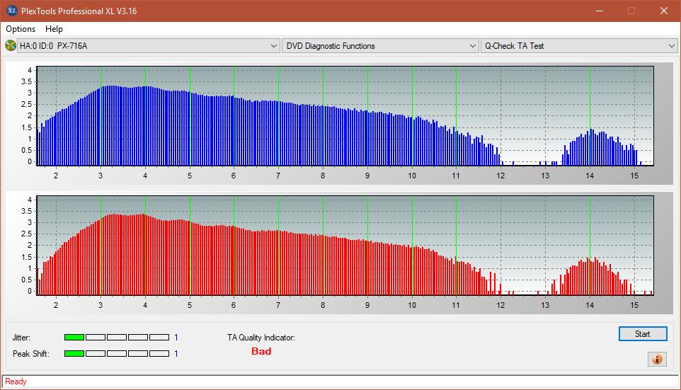 Nazwa:  TA Test (Outer Zone Layer 0)_16x_PX-716A.png,  obejrzany:  246 razy,  rozmiar:  44.1 KB.