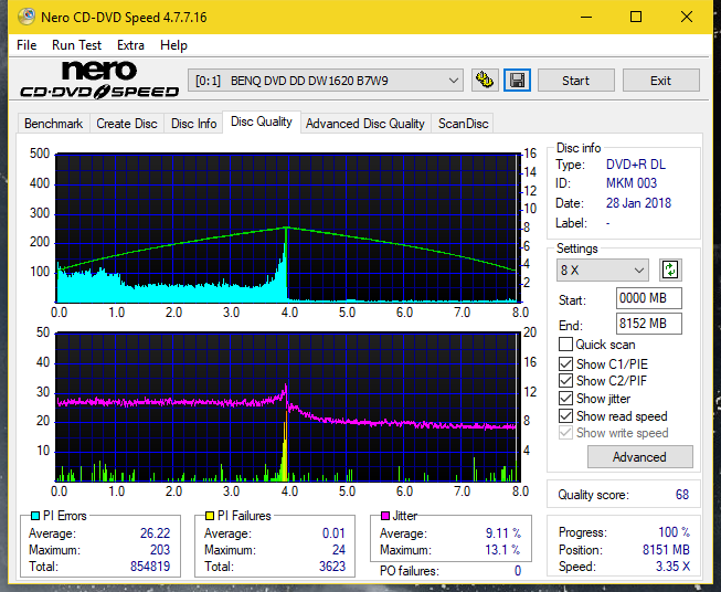 Nazwa:  DQ_2.4x_DW1620.png,  obejrzany:  226 razy,  rozmiar:  63.6 KB.