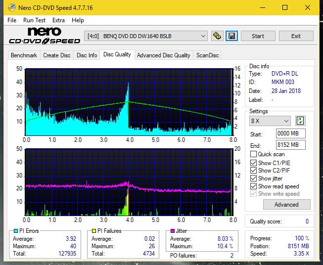Nazwa:  DQ_2.4x_DW1640.png,  obejrzany:  223 razy,  rozmiar:  64.5 KB.