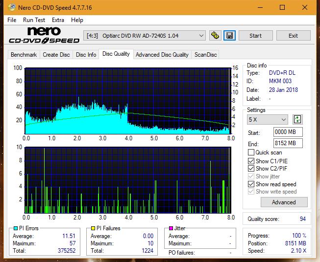 Nazwa:  DQ_2.4x_AD-7240S.png,  obejrzany:  226 razy,  rozmiar:  66.7 KB.