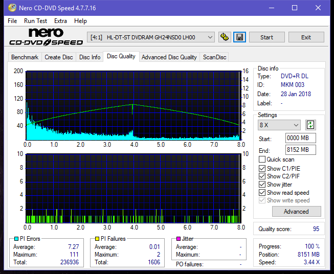 Nazwa:  DQ_2.4x_GH24NSD0.png,  obejrzany:  221 razy,  rozmiar:  45.2 KB.