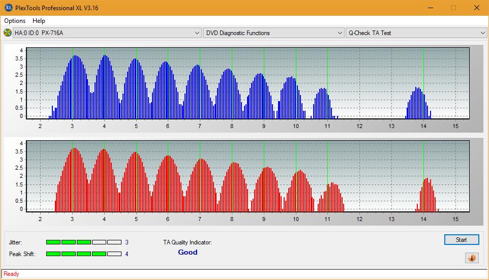 Nazwa:  TA Test (Outer Zone Layer 0)_2.4x_PX-716A.png,  obejrzany:  223 razy,  rozmiar:  48.3 KB.