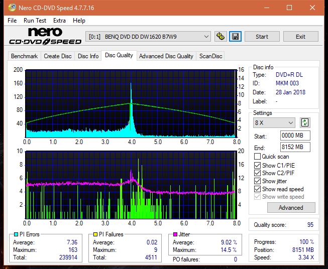 Nazwa:  DQ_4x_DW1620.png,  obejrzany:  217 razy,  rozmiar:  57.7 KB.