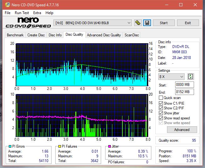 Nazwa:  DQ_4x_DW1640.png,  obejrzany:  219 razy,  rozmiar:  59.9 KB.